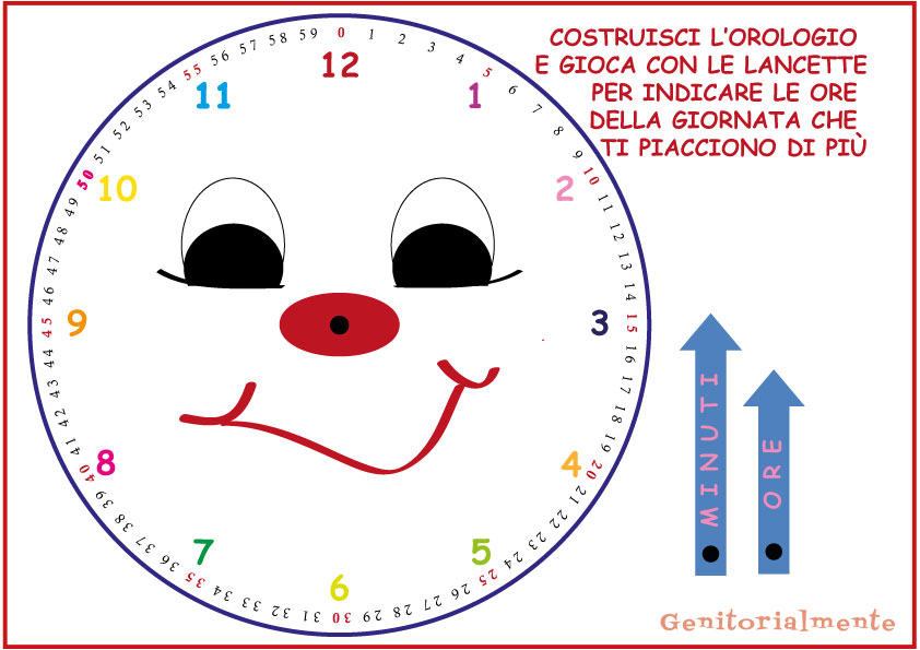 acquista per il più recente diversificato nella confezione arriva Imparare a leggere l'orologio: schede da stampare ...
