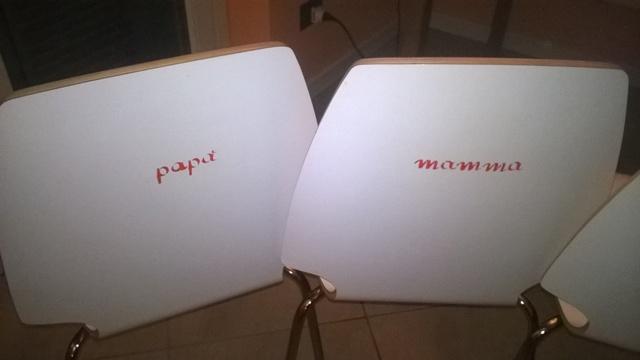 Come decorare le sedie idee per colorare la casa - Colorare casa idee ...