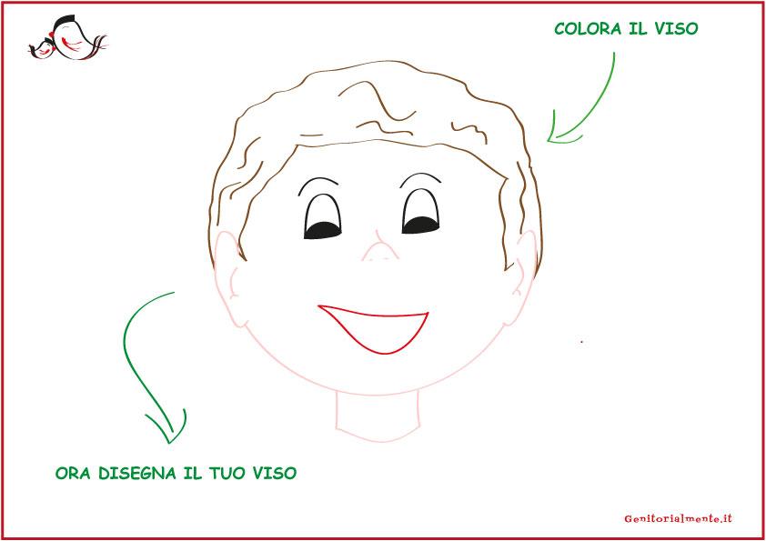 Eccezionale Come insegnare le parti del viso ai bambini   Genitorialmente YH87